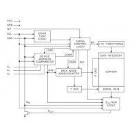 Микросхема AT24C02N-10SU-2.7 SOIC-8 EEPROM Декодеры